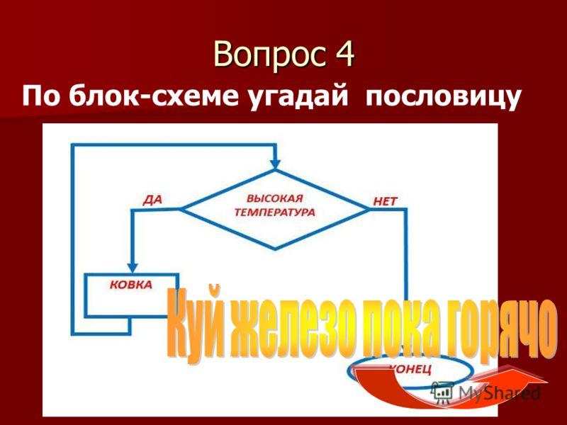Вопрос 4 По блок-схеме угадай пословицу