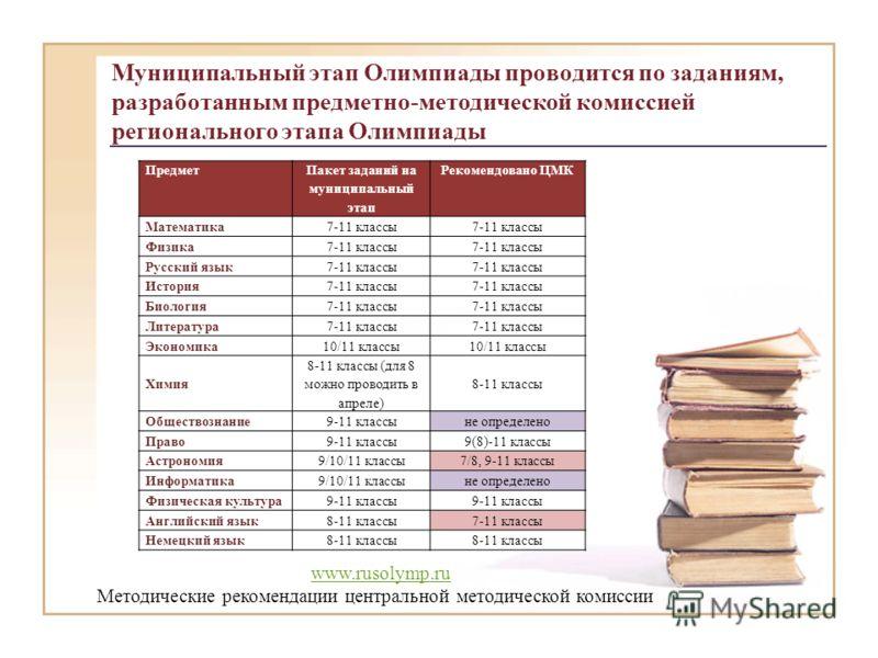 Муниципальный этап Олимпиады проводится по заданиям, разработанным предметно-методической комиссией регионального этапа Олимпиады Предмет Пакет заданий на муниципальный этап Рекомендовано ЦМК Математика7-11 классы Физика7-11 классы Русский язык7-11 к