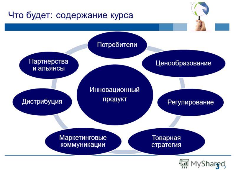 3 Что будет: содержание курса Инновационный продукт ПотребителиЦенообразованиеРегулирование Товарная стратегия Маркетинговые коммуникации Дистрибуция Партнерства и альянсы