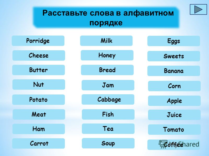 Расставьте слова в алфавитном порядке Cabbage Ham Butter Potato Tomato Carrot Fish Honey Jam Bread Milk Eggs Banana Apple Corn Juice Sweets Soup Tea Nut Coffee Meat Cheese Porridge