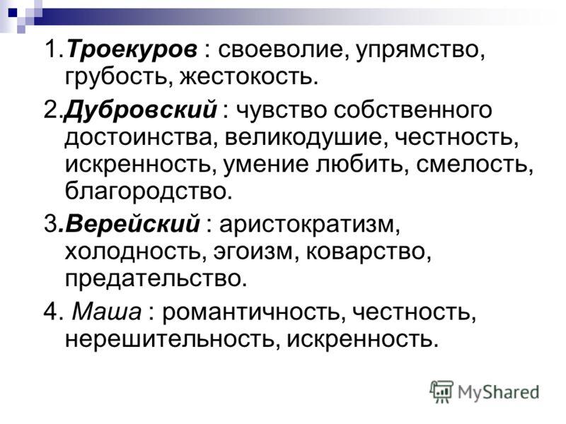 телефон характеристика младшего андрей гаврилович дубровского 6 класс магазин