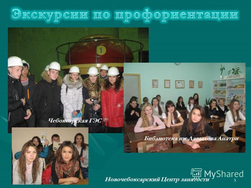 5 Чебоксарская ГЭС Библиотека им.Давыдова Анатри Новочебоксарский Центр занятости