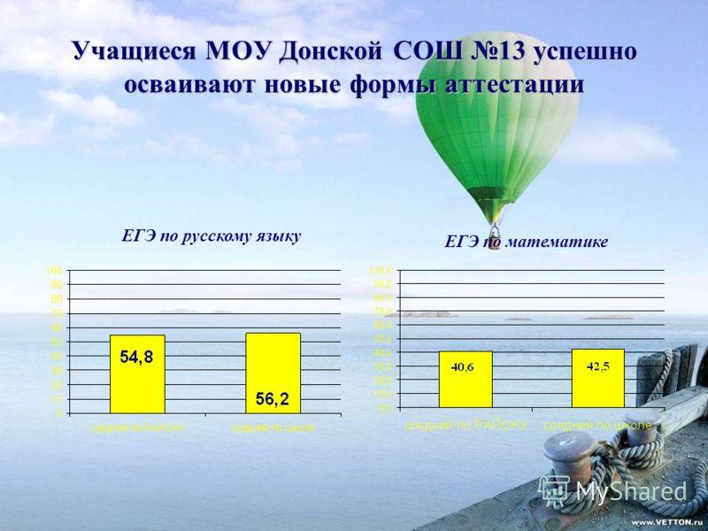 Учащиеся МОУ Донской СОШ 13 успешно осваивают новые формы аттестации ЕГЭ по русскому языку ЕГЭ по математике