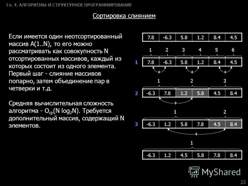 23 Гл. 4. АЛГОРИТМЫ И СТРУКТУРНОЕ ПРОГРАММИРОВАНИЕ Сортировка слиянием Если имеется один неотсортированный массив А(1..N), то его можно рассматривать как совокупность N отсортированных массивов, каждый из которых состоит из одного элемента. Первый ша