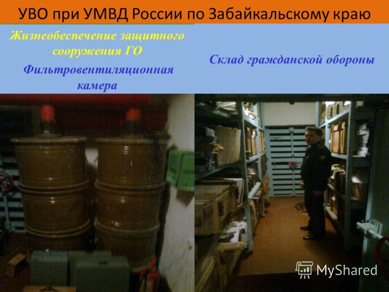 Жизнеобеспечение защитного сооружения ГО Фильтровентиляционная камера Жизнеобеспечение защитного сооружения ГО Фильтровентиляционная камера Склад гражданской обороны