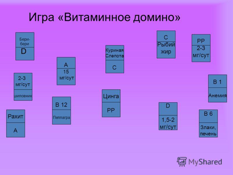Игра «Витаминное домино» Бери- бери D Цинга PP 2-3 мг/сут шиповник А 15 мг/сут Рахит А В 12 Пеллагра С Рыбий жир РР 2-3 мг/сут Куриная Слепота С В 1 Анемия D 1,5-2 мг/сут В 6 Злаки, печень