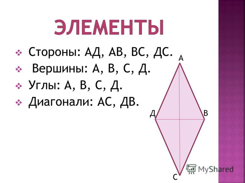 Стороны: АД, АВ, ВС, ДС. Вершины: А, В, С, Д. Углы: А, В, С, Д. Диагонали: АС, ДВ. А В С Д