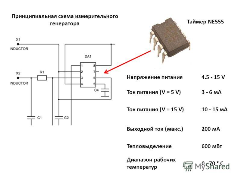 Принципиальная схема измерительного генератора Таймер NE555 Напряжение питания4.5 - 15 V Ток питания (V = 5 V)3 - 6 мА Ток питания (V = 15 V)10 - 15 мА Выходной ток (макс.)200 мА Тепловыделение600 мВт Диапазон рабочих температур 0 - 70 ° C