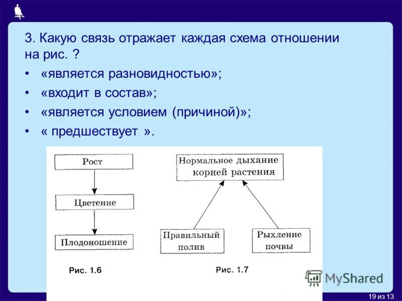 19 из 13 3. Какую связь отражает каждая схема отношении на рис. ? «является разновидностью»; «входит в состав»; «является условием (причиной)»; « предшествует ».
