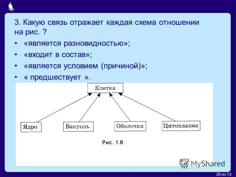 20 из 13 3. Какую связь отражает каждая схема отношении на рис. ? «является разновидностью»; «входит в состав»; «является условием (причиной)»; « предшествует ».