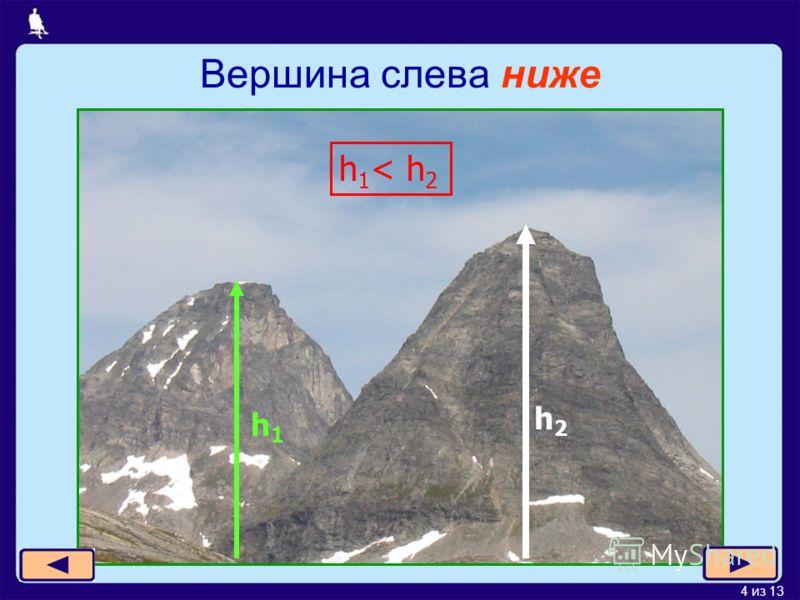 4 из 13 Вершина слева ниже h1h1 h2h2 h1< h2h1< h2