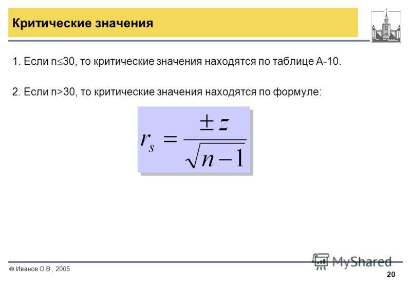 20 Иванов О.В., 2005 Критические значения 1. Если n 30, то критические значения находятся по таблице A-10. 2. Если n>30, то критические значения находятся по формуле: