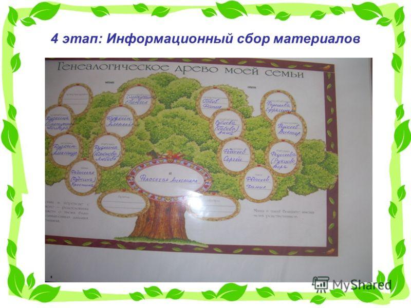 4 этап: Информационный сбор материалов