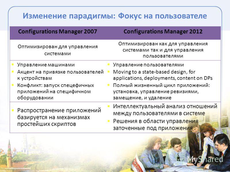 Изменение парадигмы: Фокус на пользователе Configurations Manager 2007Configurations Manager 2012 Оптимизирован для управления системами Оптимизирован как для управления системами так и для управления пользователями Управление машинами Акцент на прив