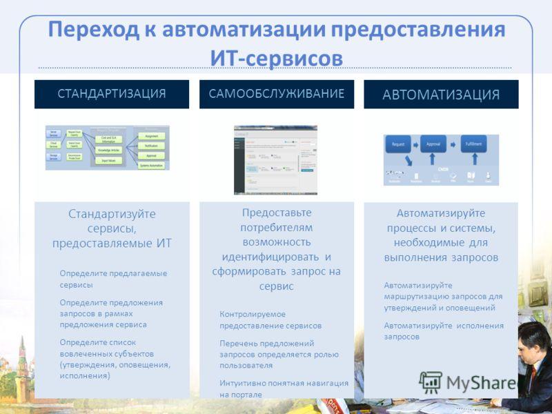Переход к автоматизации предоставления ИТ-сервисов СТАНДАРТИЗАЦИЯСАМООБСЛУЖИВАНИЕ АВТОМАТИЗАЦИЯ Предоставьте потребителям возможность идентифицировать и сформировать запрос на сервис Контролируемое предоставление сервисов Перечень предложений запросо