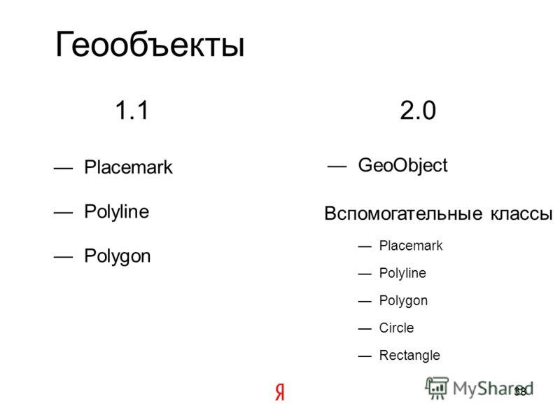 Фабрики оверлеев interactive (по умолчанию) интерактивные графические оверлеи и html оверлей для геометрии Point interactiveGraphics интерактивные графические оверлеи в том числе и для геометрии Point staticGraphics неинтерактивные графические оверле