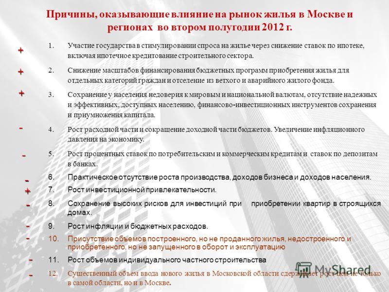Причины, оказывающие влияние на рынок жилья в Москве и регионах во втором полугодии 2012 г. + - + - - - + 1.Участие государства в стимулировании спроса на жилье через снижение ставок по ипотеке, включая ипотечное кредитование строительного сектора. 2