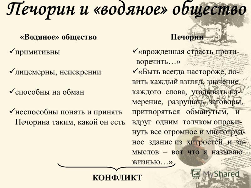 Печорин и «водяное» общество примитивны лицемерны, неискренни способны на обман неспособны понять и принять Печорина таким, какой он есть «врожденная
