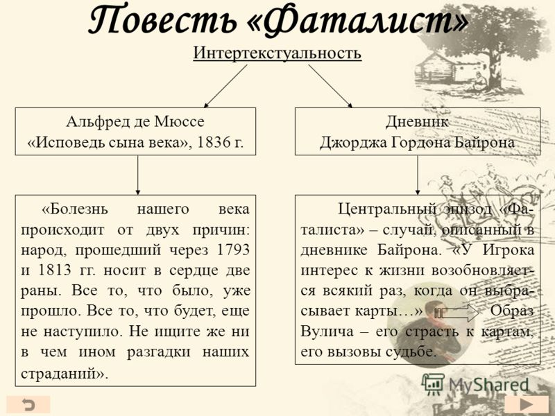 Повесть «Фаталист» Интертекстуальность «Болезнь нашего века происходит от двух причин: народ, прошедший через 1793 и 1813 гг. носит в сердце две раны.
