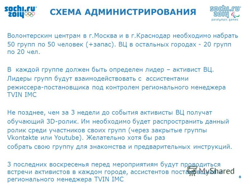 88 Волонтерским центрам в г.Москва и в г.Краснодар необходимо набрать 50 групп по 50 человек (+запас). ВЦ в остальных городах - 20 групп по 20 чел. В каждой группе должен быть определен лидер – активист ВЦ. Лидеры групп будут взаимодействовать с асси
