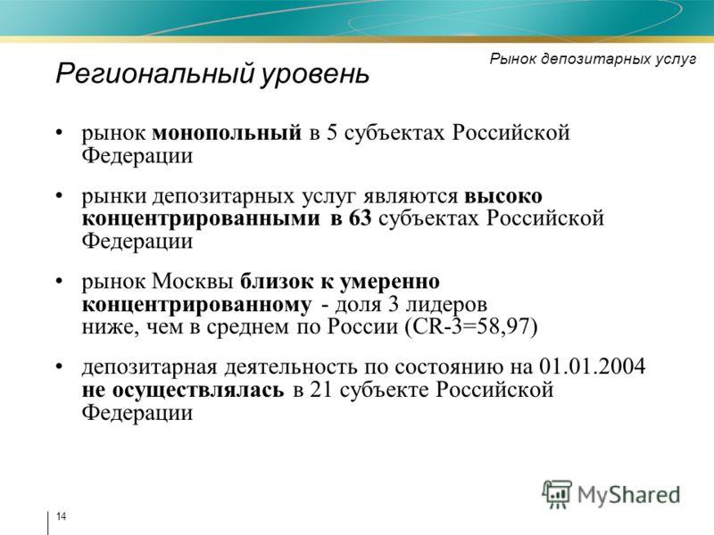 14 Региональный уровень рынок монопольный в 5 субъектах Российской Федерации рынки депозитарных услуг являются высоко концентрированными в 63 субъектах Российской Федерации рынок Москвы близок к умеренно концентрированному - доля 3 лидеров ниже, чем