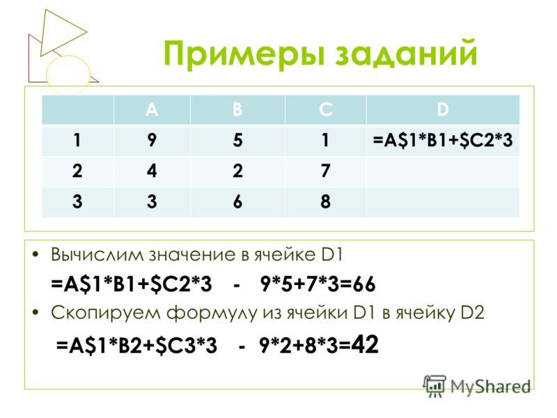 Примеры заданий Вычислим значение в ячейке D1 =A$1*B1+$C2*3 - 9*5+7*3=66 Скопируем формулу из ячейки D1 в ячейку D2 =A$1*B2+$C3*3 - 9*2+8*3= 42 АВСD 1951=A$1*B1+$C2*3 2427 3368