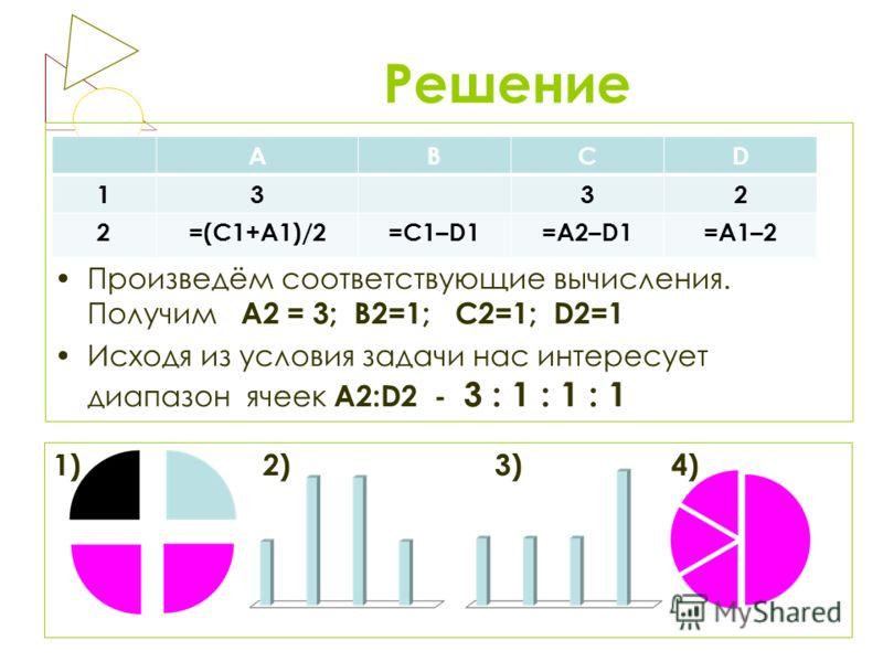 Решение Произведём соответствующие вычисления. Получим А2 = 3; В2=1; С2=1; D2=1 Исходя из условия задачи нас интересует диапазон ячеек А2:D2 - 3 : 1 : 1 : 1 1) 2) 3)4) АВСD 1332 2=(C1+A1)/2=C1–D1=A2–D1=A1–2
