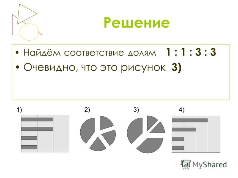 Решение Найдём соответствие долям 1 : 1 : 3 : 3 Очевидно, что это рисунок 3)