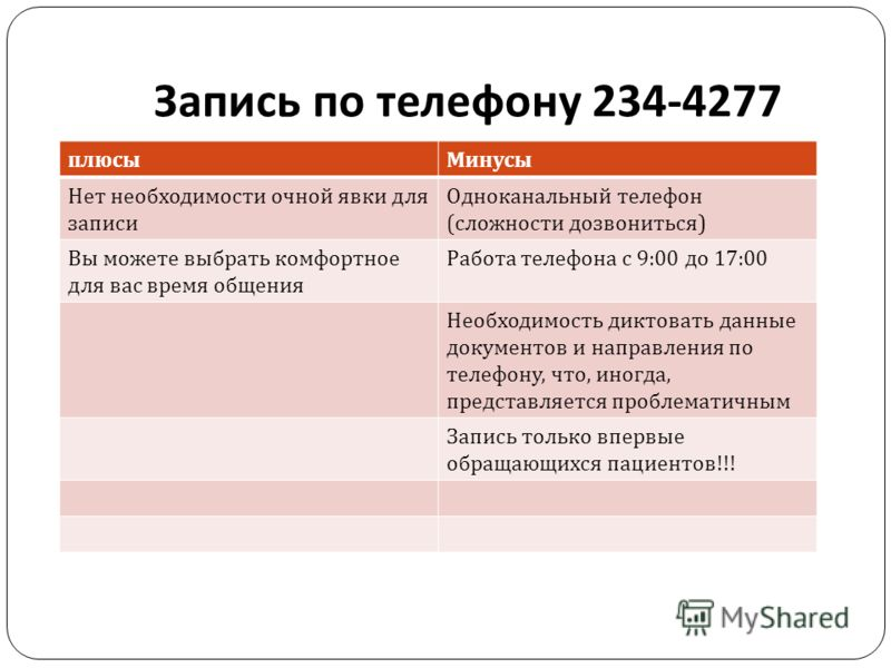 Запись по телефону 234-4277 плюсыМинусы Нет необходимости очной явки для записи Одноканальный телефон ( сложности дозвониться ) Вы можете выбрать комфортное для вас время общения Работа телефона с 9:00 до 17:00 Необходимость диктовать данные документ