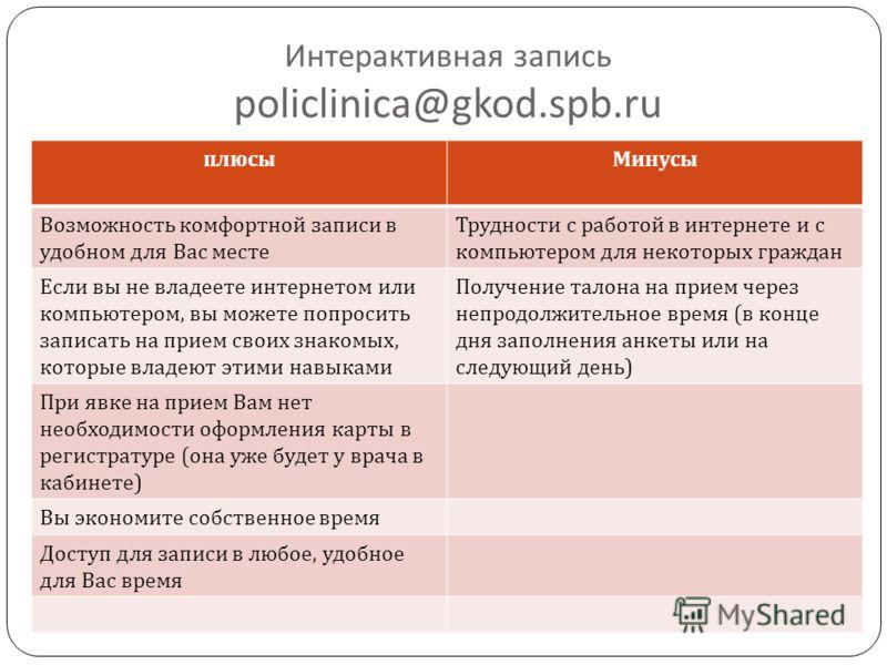 Интерактивная запись policlinica@gkod.spb.ru плюсыМинусы Возможность комфортной записи в удобном для Вас месте Трудности с работой в интернете и с компьютером для некоторых граждан Если вы не владеете интернетом или компьютером, вы можете попросить з