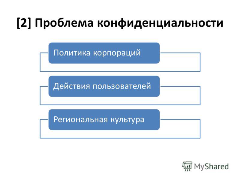 [2] Проблема конфиденциальности Политика корпорацийДействия пользователейРегиональная культура