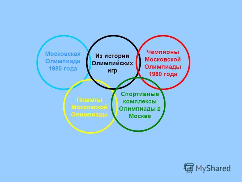 Из истории Олимпийских игр Московская Олимпиада 1980 года Чемпионы Московской Олимпиады 1980 года Плакаты Московской Олимпиады Спортивные комплексы Олимпиады в Москве