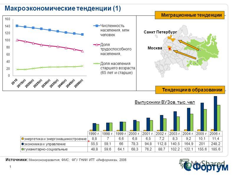 Fortum Russia Совершенствование системы оплаты труда компании: эффективный баланс между постоянной и переменной частью Челябинск Апрель 2012 0