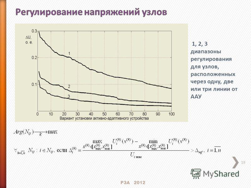 19 РЗА 2012 1, 2, 3 диапазоны регулирования для узлов, расположенных через одну, две или три линии от ААУ