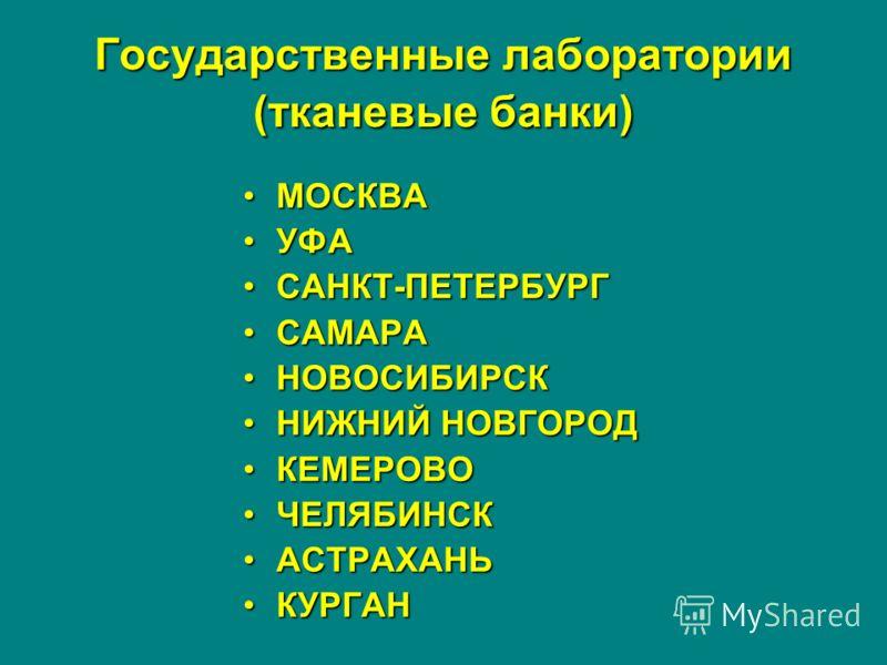 Государственные лаборатории (тканевые банки) МОСКВАМОСКВА УФАУФА САНКТ-ПЕТЕРБУРГСАНКТ-ПЕТЕРБУРГ САМАРАСАМАРА НОВОСИБИРСКНОВОСИБИРСК НИЖНИЙ НОВГОРОДНИЖНИЙ НОВГОРОД КЕМЕРОВОКЕМЕРОВО ЧЕЛЯБИНСКЧЕЛЯБИНСК АСТРАХАНЬАСТРАХАНЬ КУРГАНКУРГАН