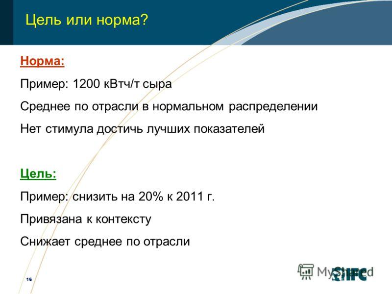 16 Цель или норма? Норма: Пример: 1200 кВтч/т сыра Среднее по отрасли в нормальном распределении Нет стимула достичь лучших показателей Цель: Пример: снизить на 20% к 2011 г. Привязана к контексту Снижает среднее по отрасли
