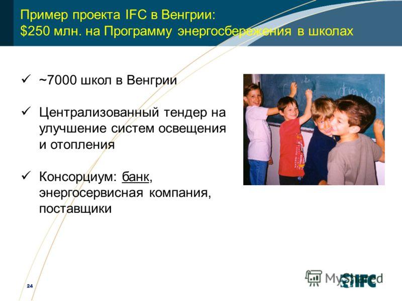 24 ~7000 школ в Венгрии Централизованный тендер на улучшение систем освещения и отопления Консорциум: банк, энергосервисная компания, поставщики Пример проекта IFC в Венгрии: $250 млн. на Программу энергосбережения в школах