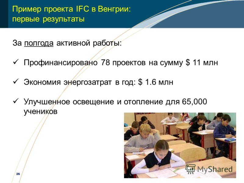 26 За полгода активной работы: Профинансировано 78 проектов на сумму $ 11 млн Экономия энергозатрат в год: $ 1.6 млн Улучшенное освещение и отопление для 65,000 учеников Пример проекта IFC в Венгрии: первые результаты