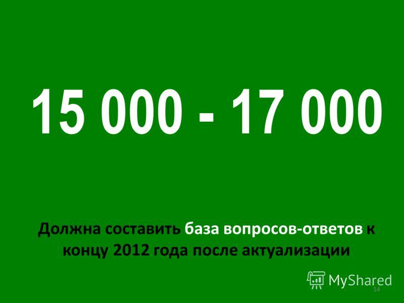 15 000 - 17 000 14 Должна составить база вопросов-ответов к концу 2012 года после актуализации