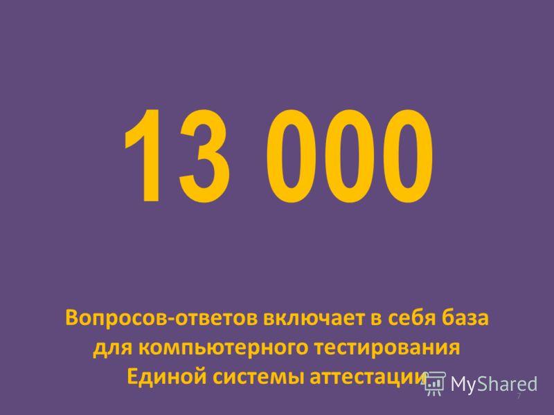 13 000 7 Вопросов-ответов включает в себя база для компьютерного тестирования Единой системы аттестации