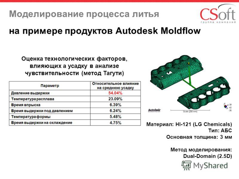 Моделирование процесса литья Материал: HI-121 (LG Chemicals) Тип: АБС Основная толщина: 3 мм Метод моделирования: Dual-Domain (2.5D) Оценка технологических факторов, влияющих а усадку в анализе чувствительности (метод Тагути) на примере продуктов Aut