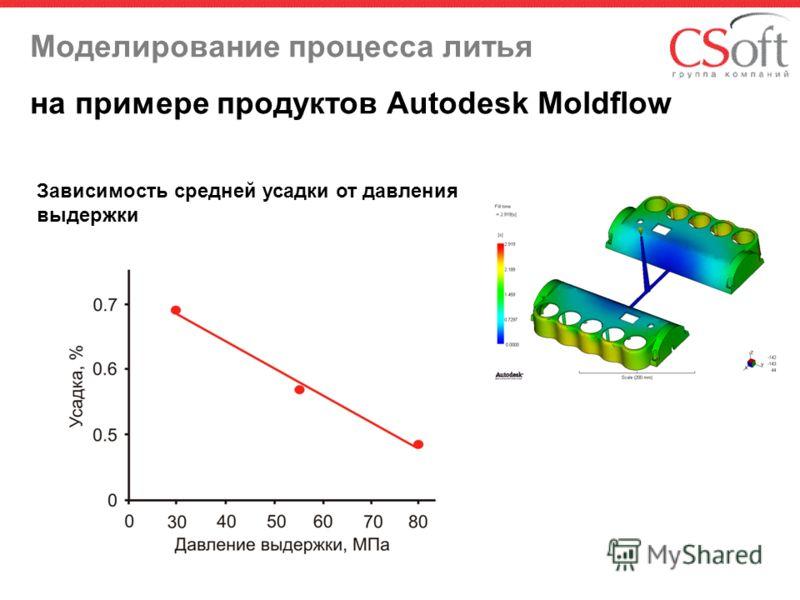 Моделирование процесса литья Зависимость средней усадки от давления выдержки на примере продуктов Autodesk Moldflow
