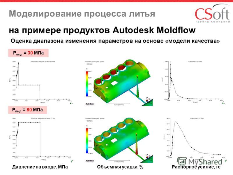 Моделирование процесса литья Р выд = 30 МПа Р выд = 80 МПа Давление на входе, МПаОбъемная усадка, %Распорное усилие, тс на примере продуктов Autodesk Moldflow Оценка диапазона изменения параметров на основе «модели качества»