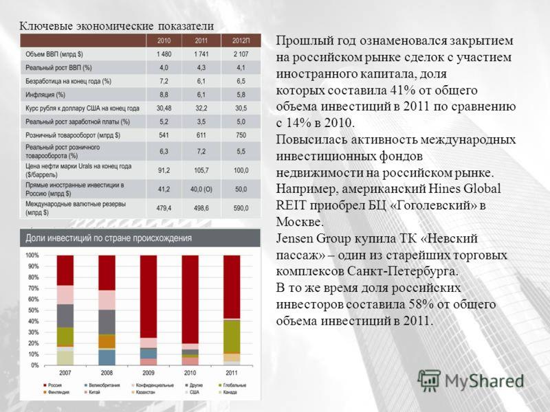 Прошлый год ознаменовался закрытием на российском рынке сделок с участием иностранного капитала, доля которых составила 41% от общего объема инвестиций в 2011 по сравнению с 14% в 2010. Повысилась активность международных инвестиционных фондов недвиж
