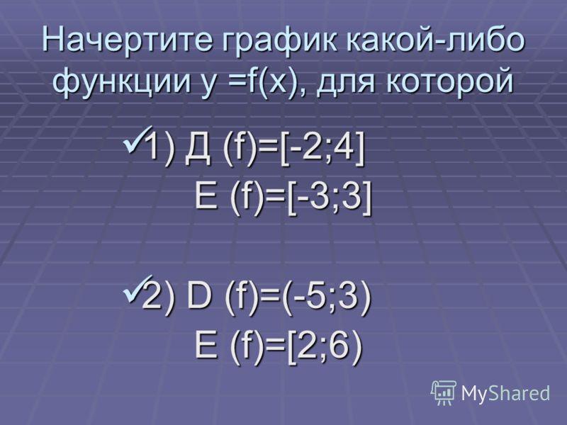 Начертите график какой-либо функции у =f(x), для которой 1) Д (f)=[-2;4] 1) Д (f)=[-2;4] E (f)=[-3;3] E (f)=[-3;3] 2) D (f)=(-5;3) 2) D (f)=(-5;3) E (f)=[2;6) E (f)=[2;6)