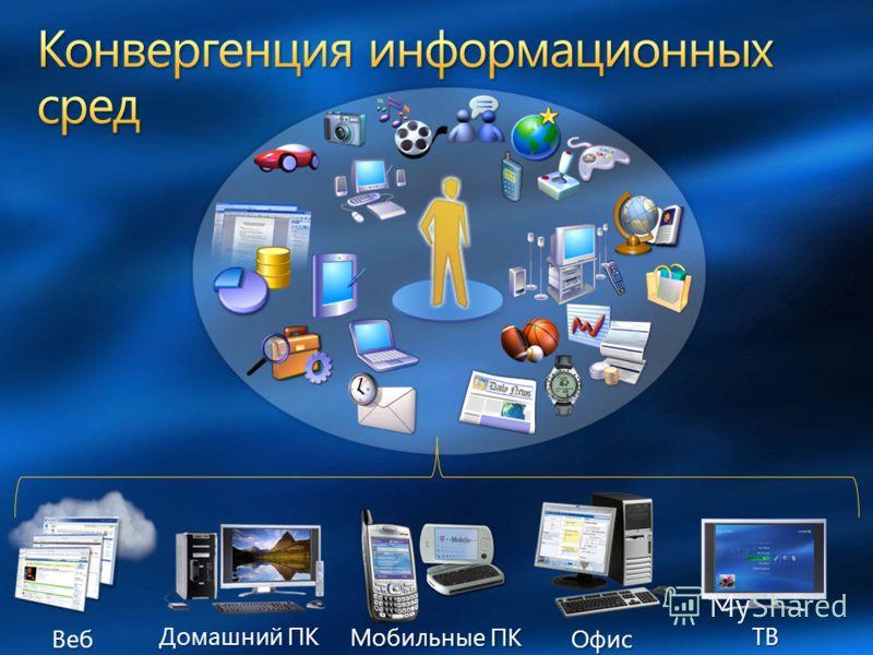 Веб Домашний ПК Мобильные ПК Офис ТВ