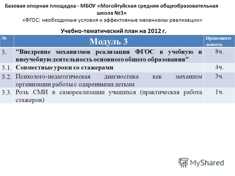 Базовая опорная площадка - МБОУ «Могойтуйская средняя общеобразовательная школа 3» «ФГОС: необходимые условия и эффективные механизмы реализации» Учебно-тематический план на 2012 г. Модуль 3 Продолжите льность 3.