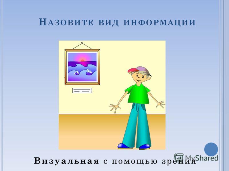 Н АЗОВИТЕ ВИД ИНФОРМАЦИИ Визуальная с помощью зрения