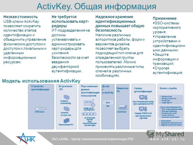 ActivKey. Общая информация ЗАО «АНК» - Центр технологической компетенции PKI w w w. a n k – p k i. r u Низкая стоимость USB-ключи ActivKey позволяют сократить количество этапов идентификации и объединить управление физическим доступом и доступом к ло