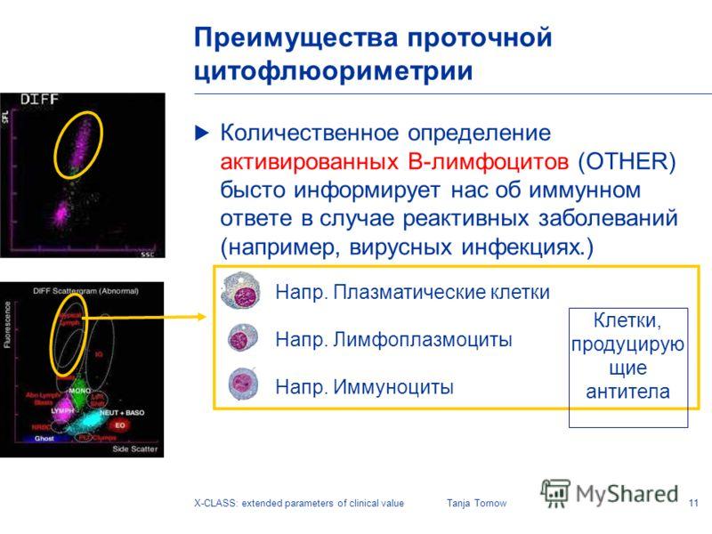 11X-CLASS: extended parameters of clinical valueTanja Tornow Преимущества проточной цитофлюориметрии Количественное определение активированных В-лимфоцитов (OTHER) бысто информирует нас об иммунном ответе в случае реактивных заболеваний (например, ви